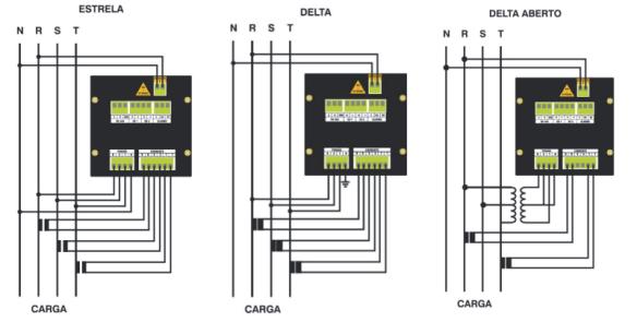 Diagrama de ligações do ST9250R