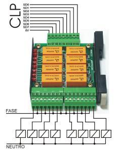 Conexões ID2908