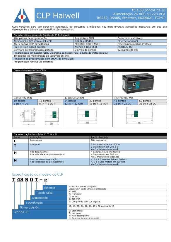 CLP Haiwell - Dados do produto-1